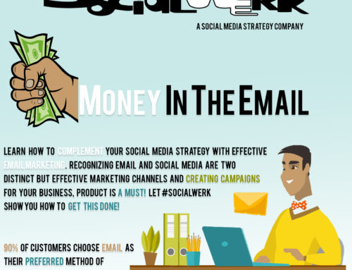 Money In The Email Class